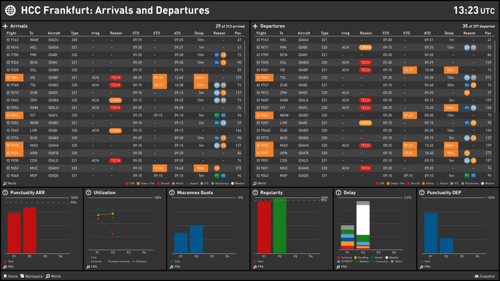 airline dashboard content