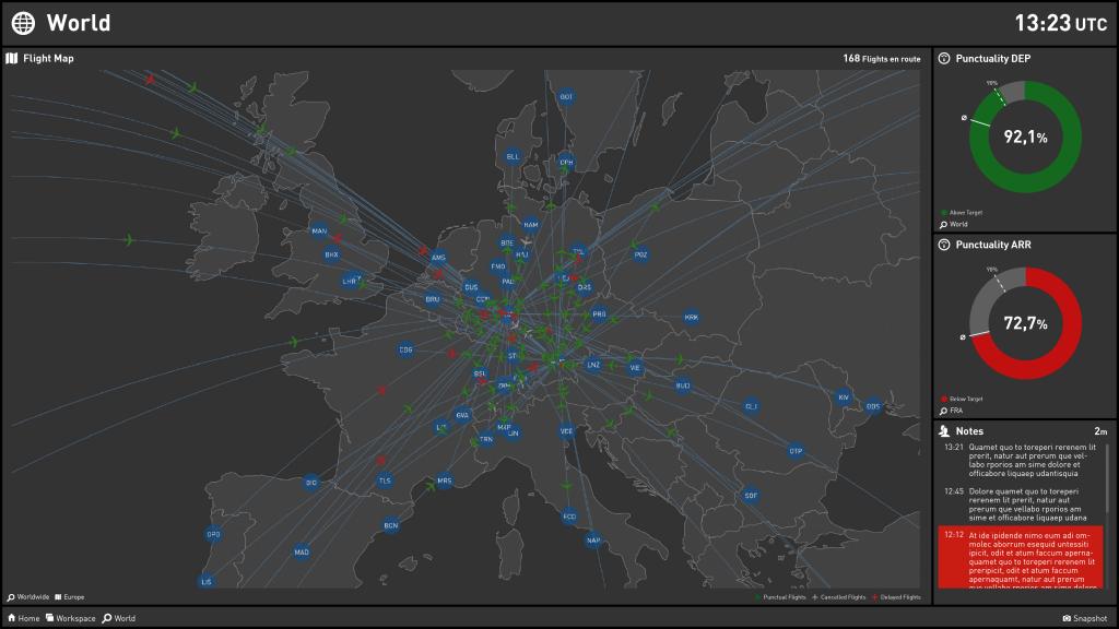 Airline operations KPI dashboard
