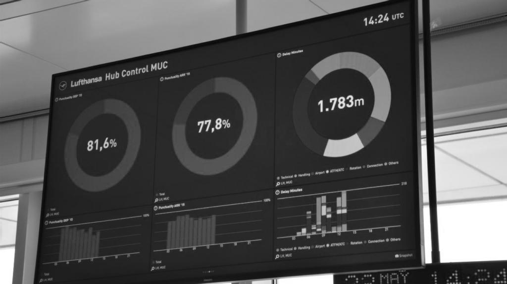 Awall Lufthansa Hub Control