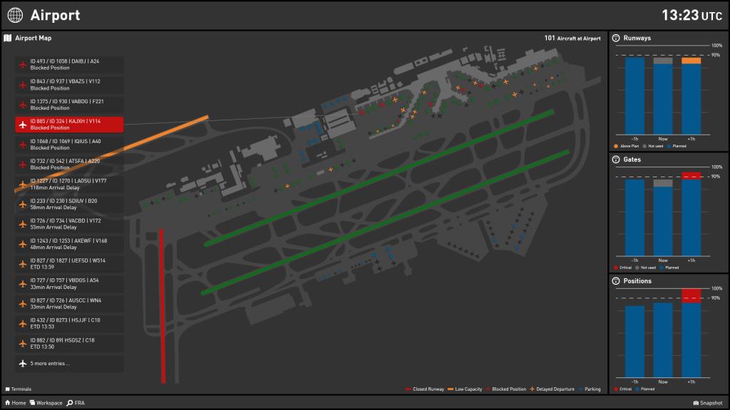 airline dashboard design
