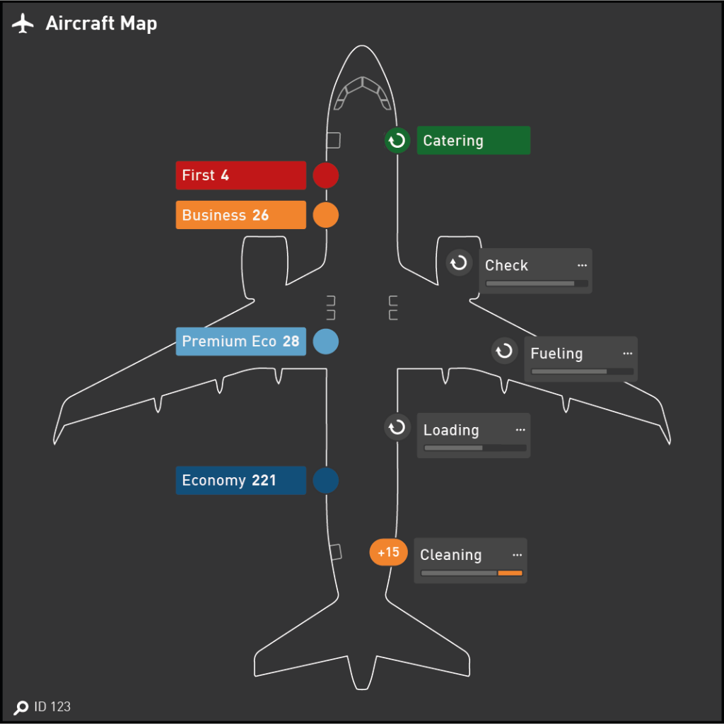 Data Visualization for Aviation Industry KPIs - Aircraft Map displaying current Ground Processes and Compartment Load