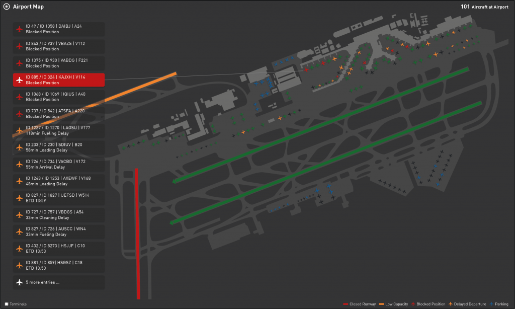 Data Visualization for Aviation Industry KPIs - Airport Map