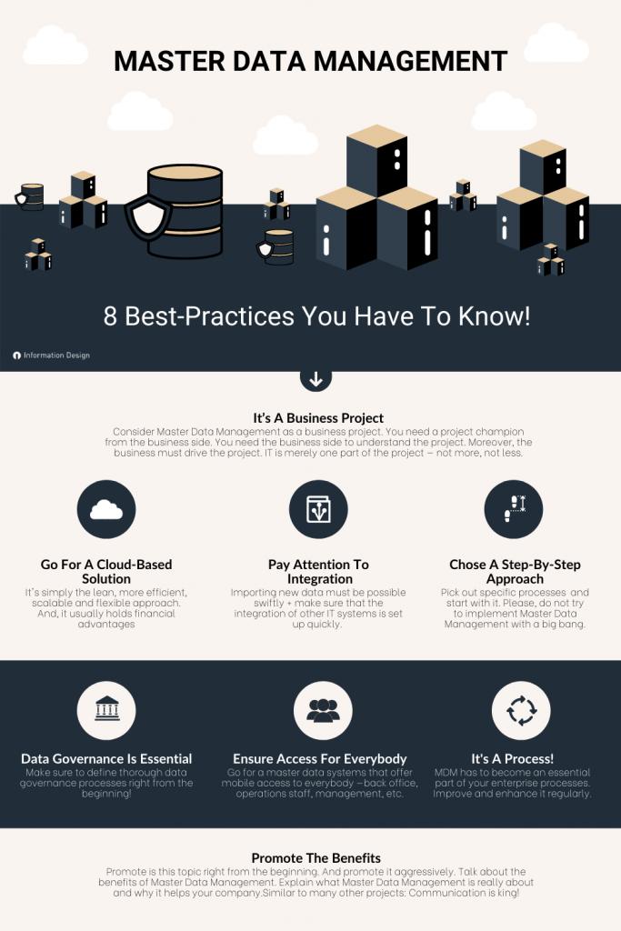 Infographic Master Data Management Best Practices