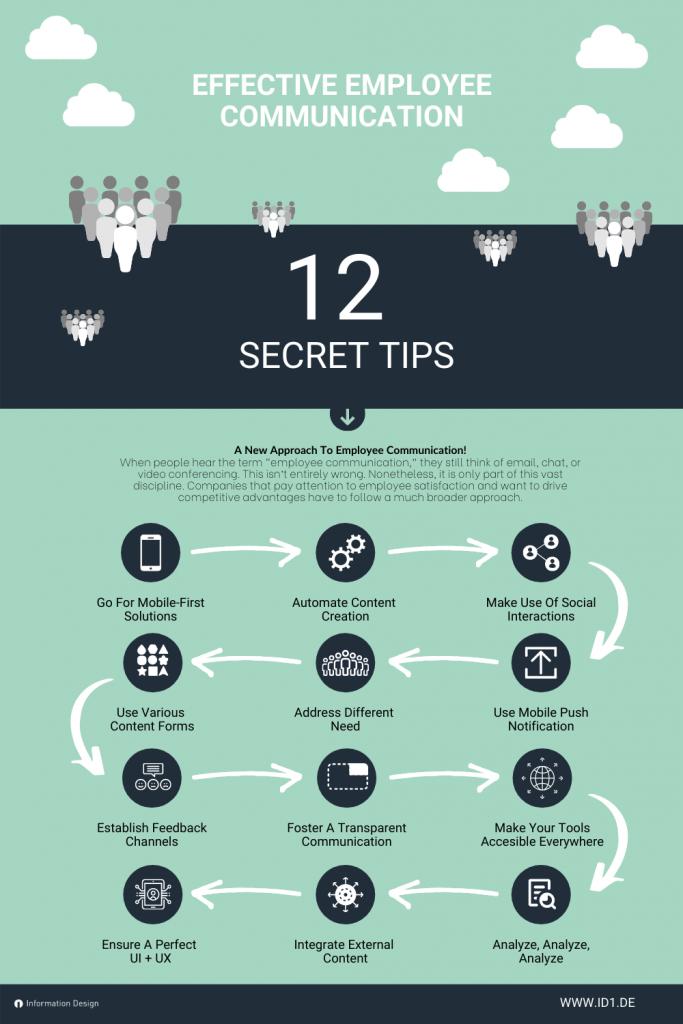 12 Secret Tips For Effective Employee Communication