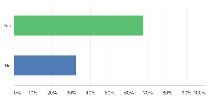 Covid Survey Questiosn 1