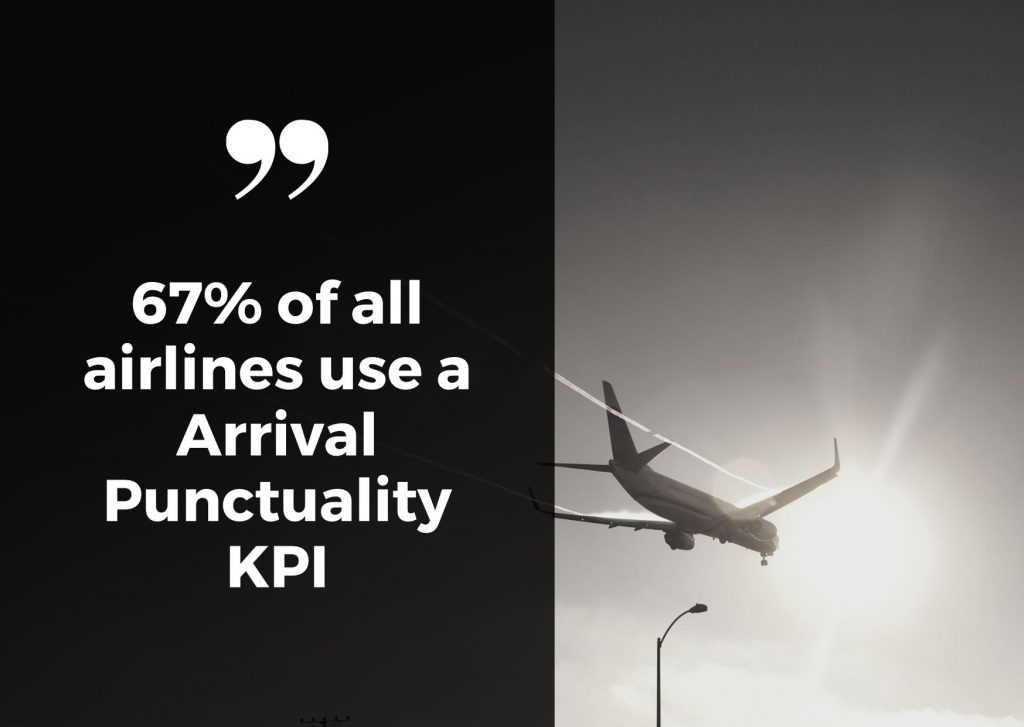 Airline Operations KPI, Arrival Punctuality