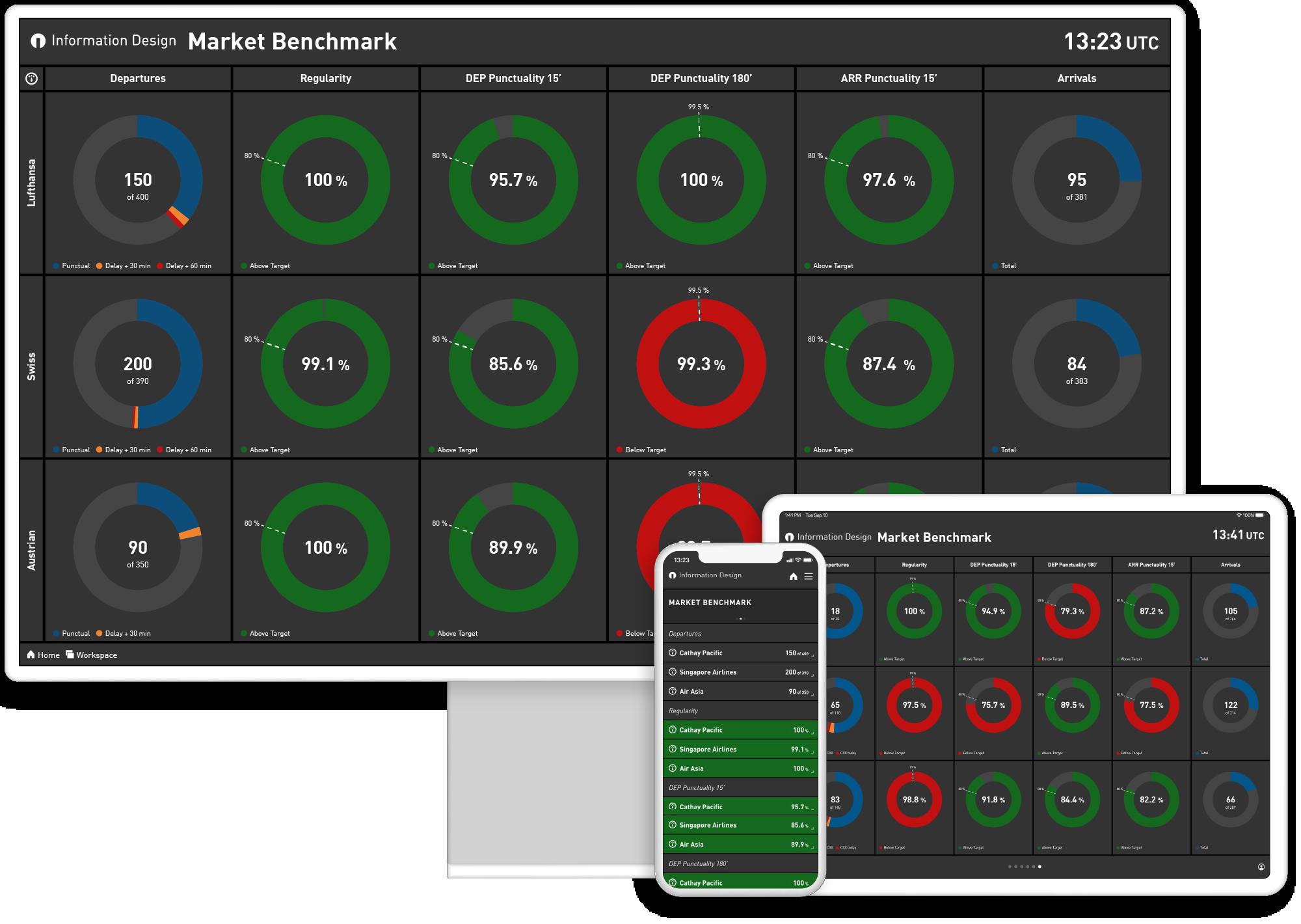 //www.id1.de/wp-content/uploads/2020/12/Market-Benchmark.png