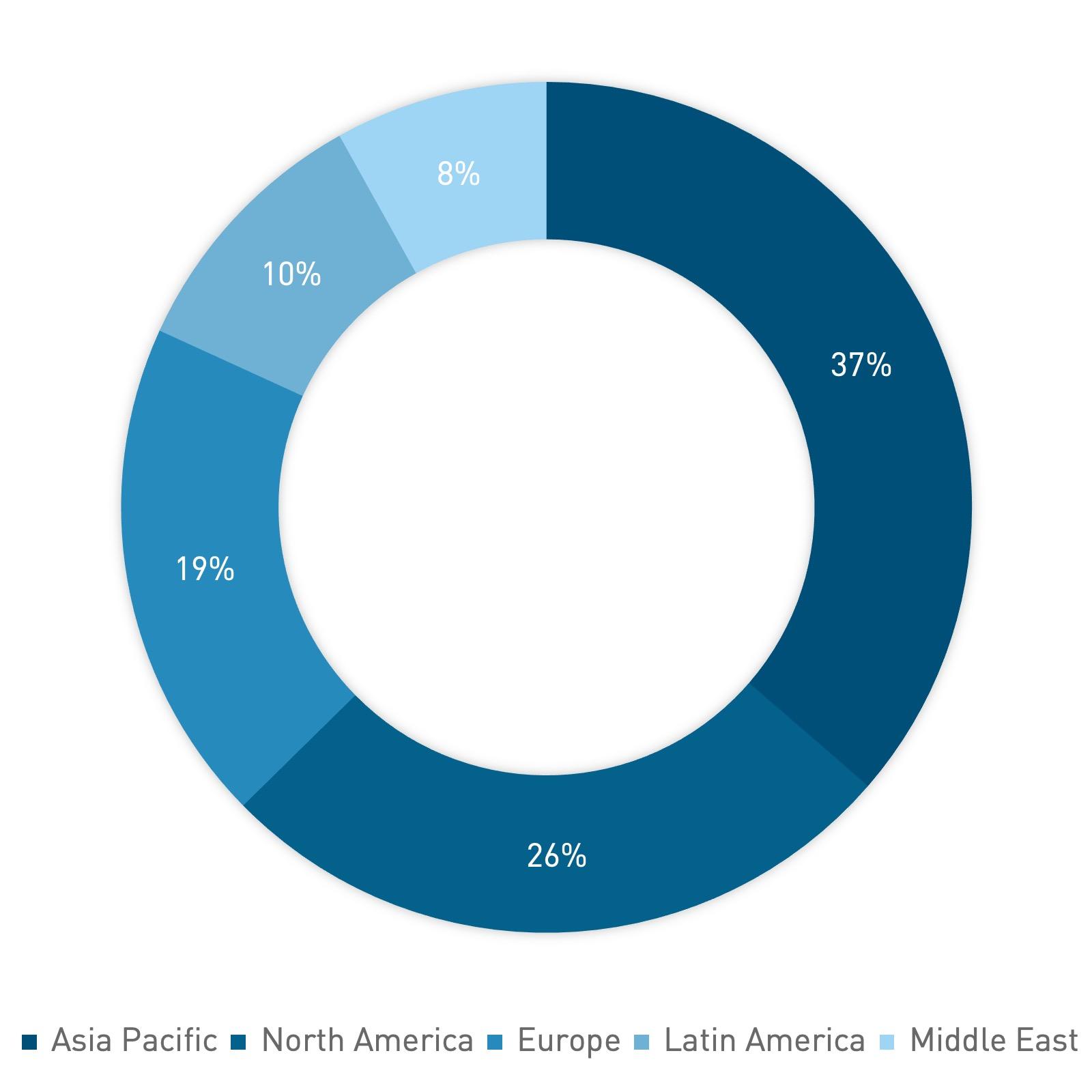 Daten-Grafik