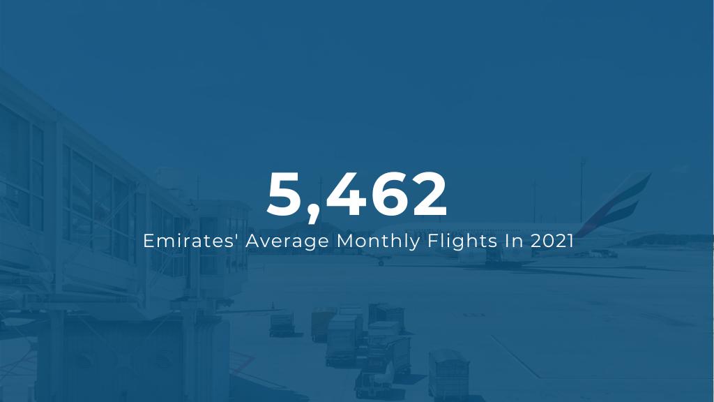 Emirates average monthly flights in 2021