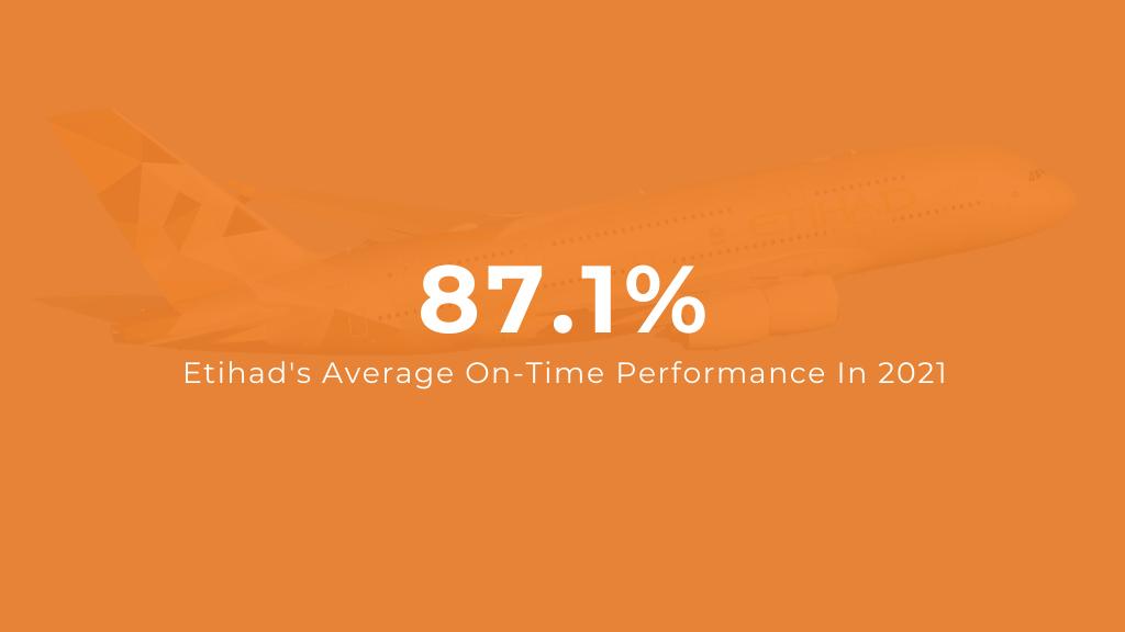 Etihad average flight on-time performance