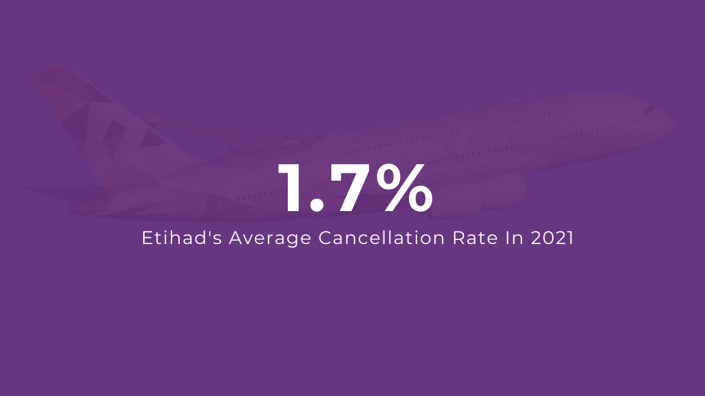 Etihad Average Cancellation Rate