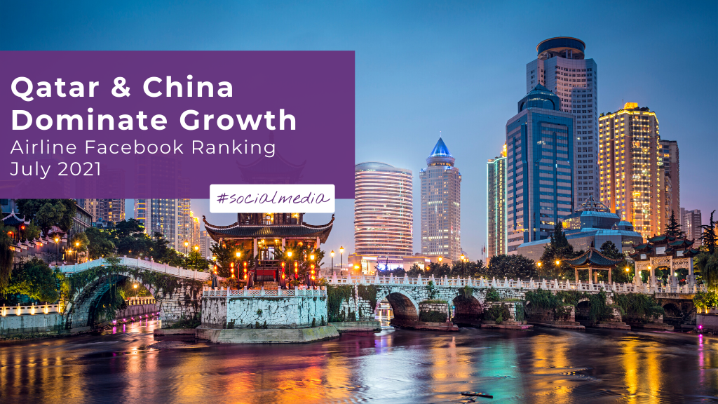 Qatar and China Dominate Growth on Facebook