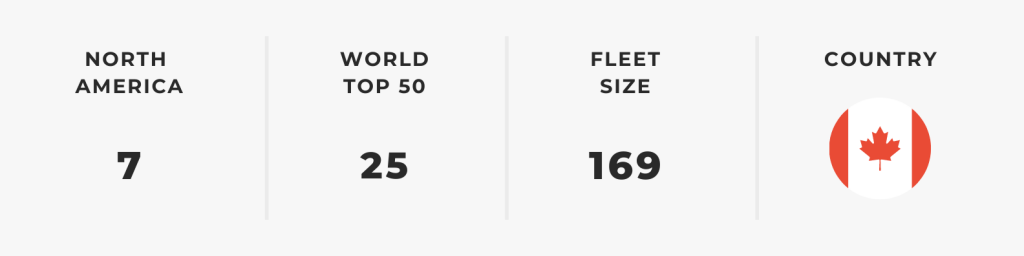 Biggest North American Airlines — WestJet