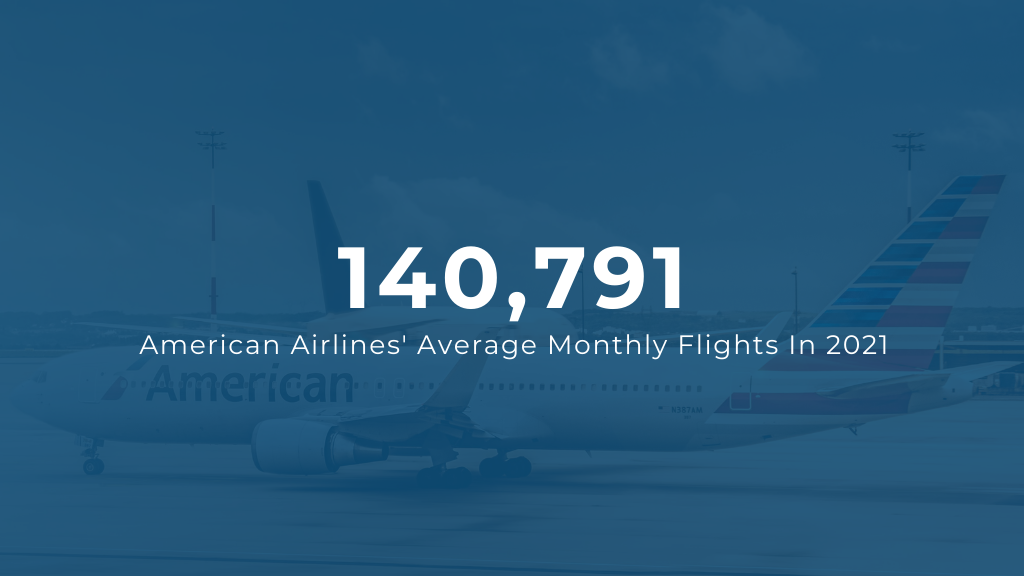 American Airline average monthly flights in 2021