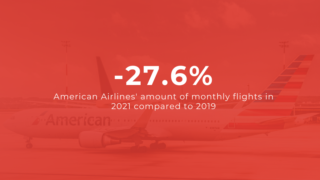 American Airlines flights compared to pre-covid