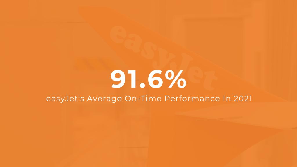 easyJet average flight punctuality