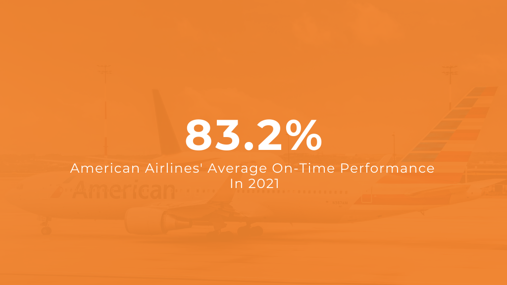 American Airlines Flight Punctuality in 2021