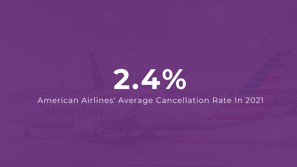 American Airlines Flight Cancellation Rate in 2021