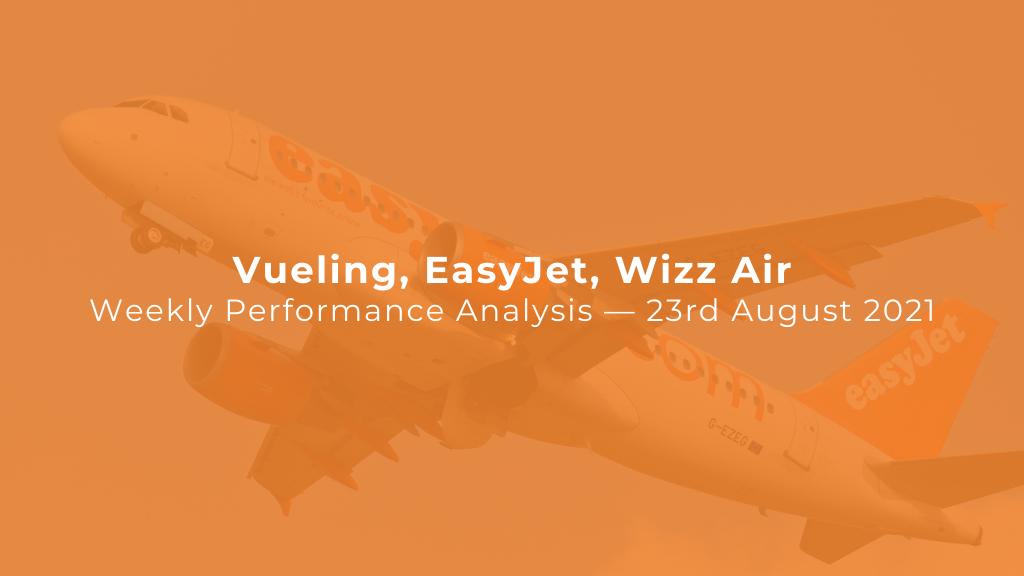 Vueling, EasyJet, Wizz Air — Weekly Performance Analysis — 23 August