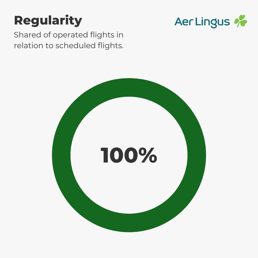 Aer Lingus - Regularity 1st-7th September