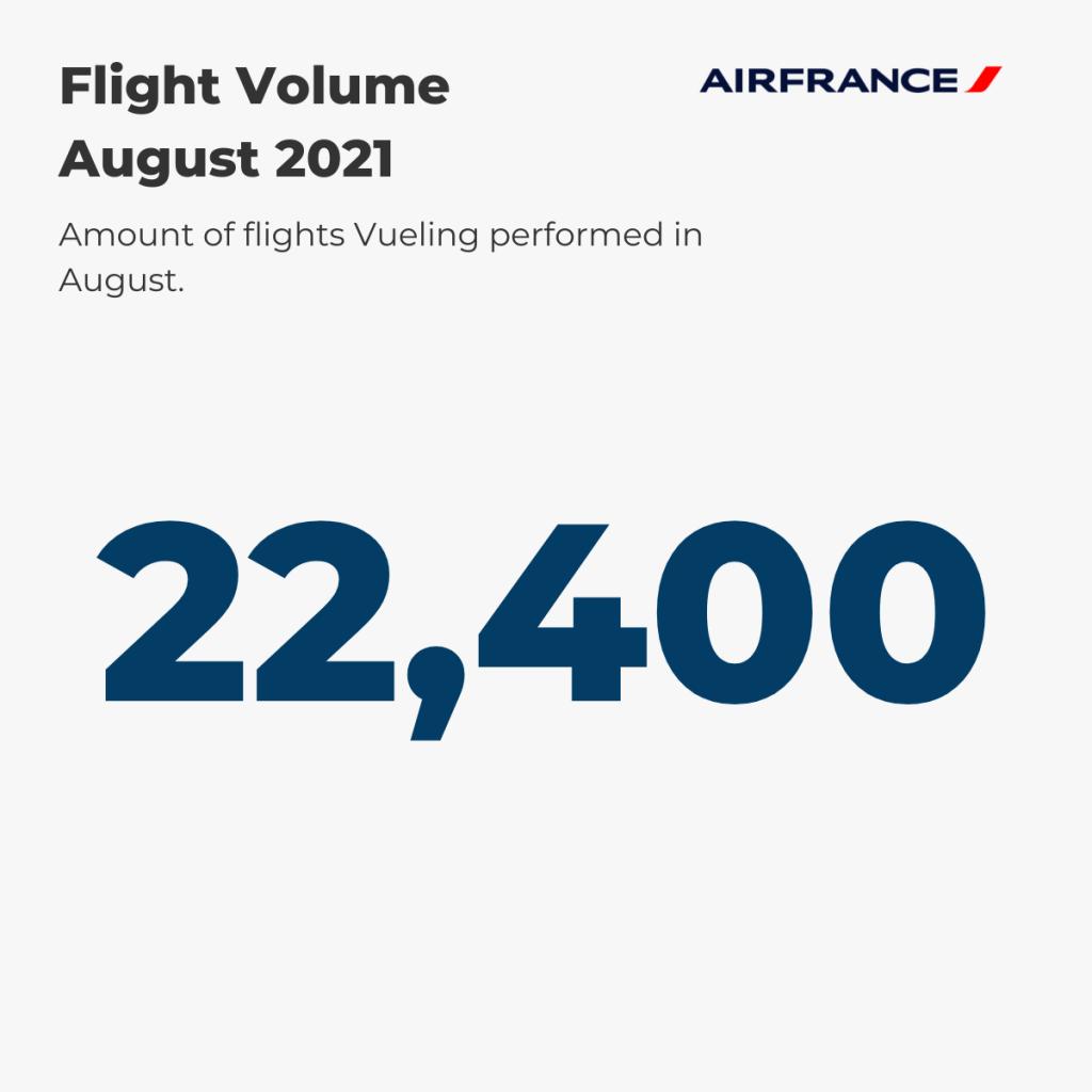 Air France Flight Volume August '21