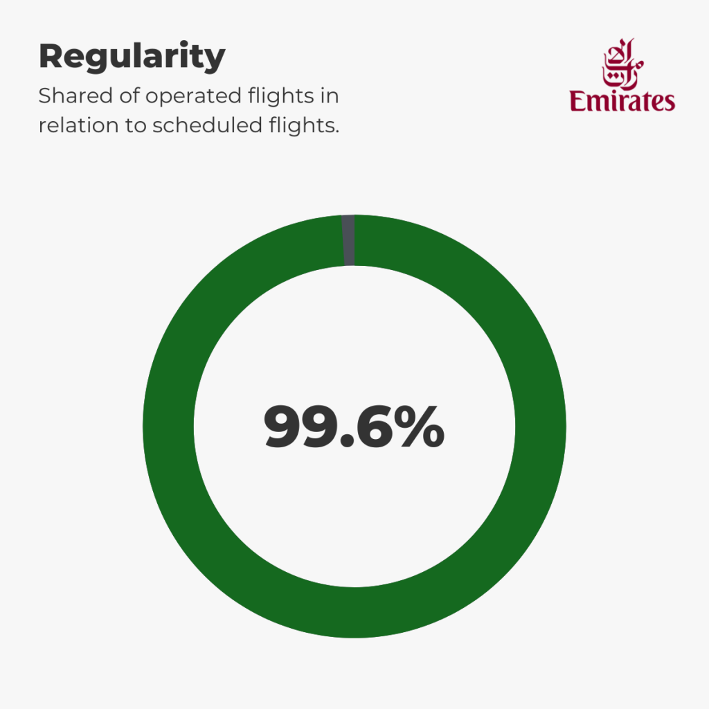Emirates - Regularity 1st-6th September