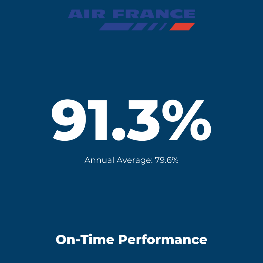 Europe Flag-Carrier: Air France - On-Time Performance August 2021