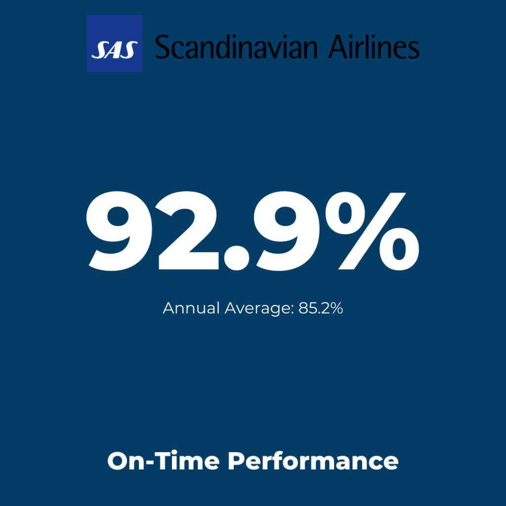 Europe Flag-Carrier: SAS Scandinavian Airlines - On-Time Performance August 2021