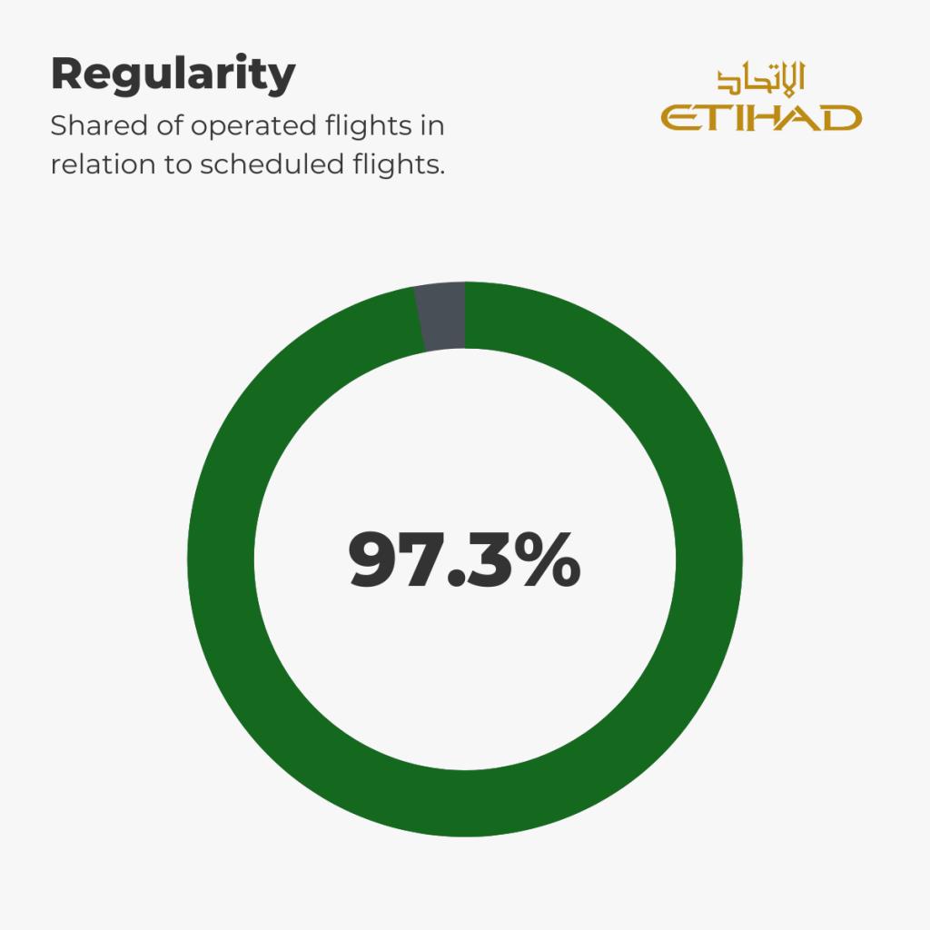 Etihad - Regularity 1st-6th September