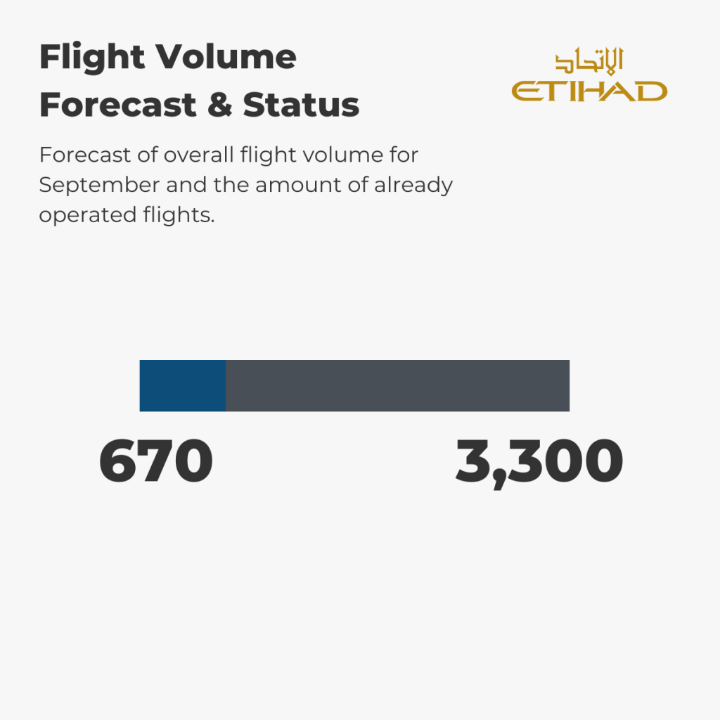 Etihad - Flight Volume 1st-6th September