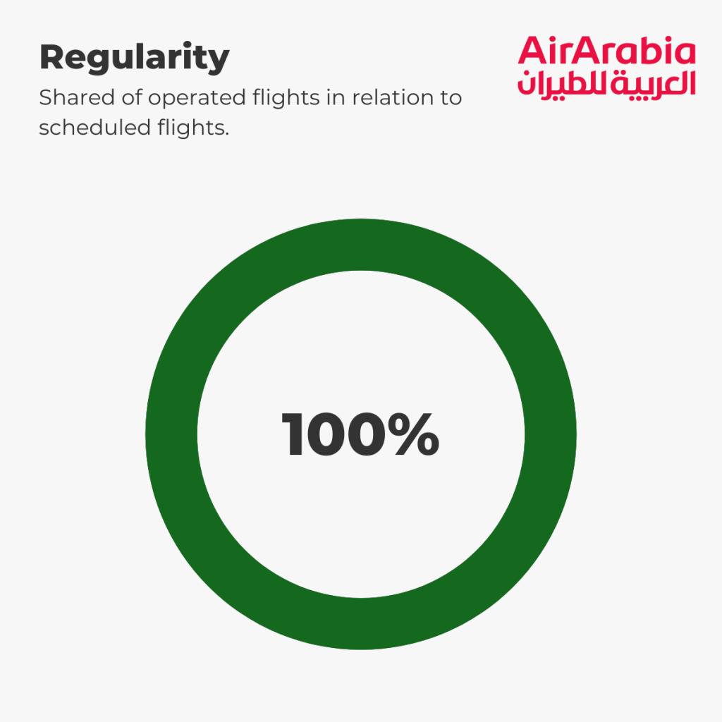 Air Arabia - Regularity 1st-5th September